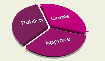 Changes to website publishing